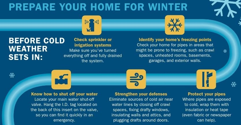 Winterizing your home in Iowa