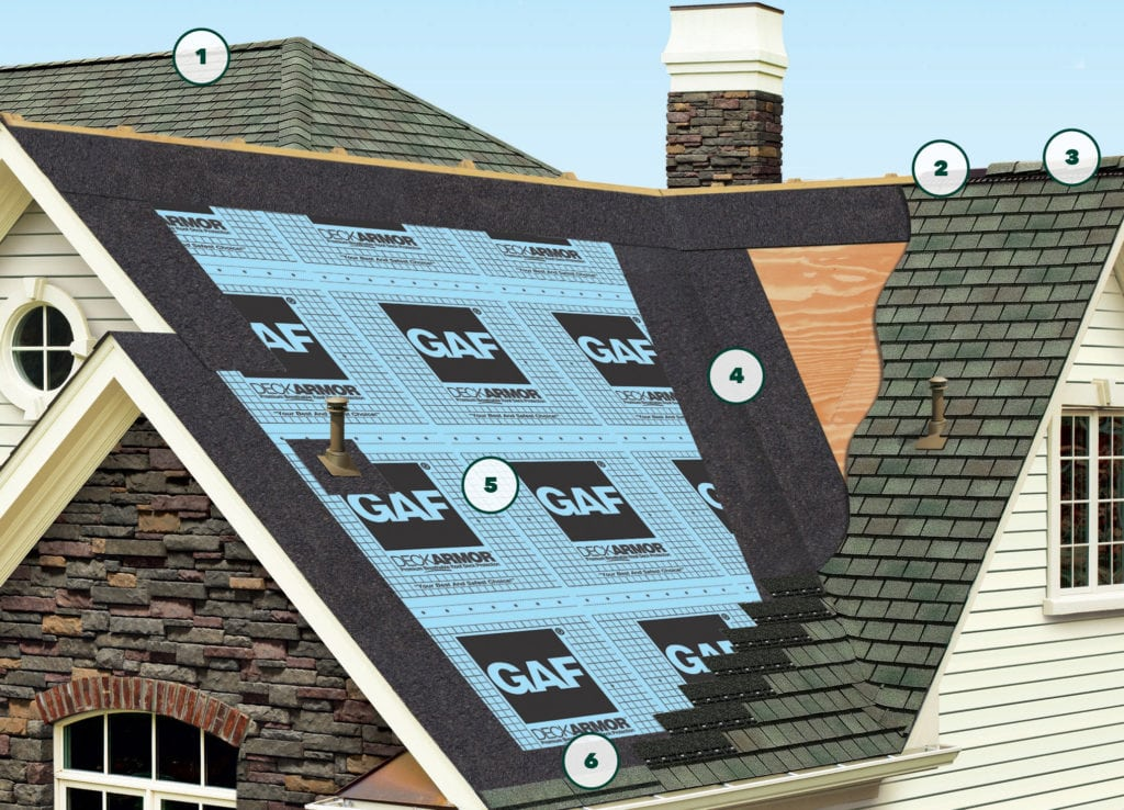 GAF's Roofing System provides homeowners with peace of mind and supports contractors who are selling and installing complete roofing systems.
