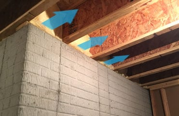 The rim joist is a large source of energy loss. The rim joist is the edge of the wood floor framing system that sits on top of the homes foundation walls.