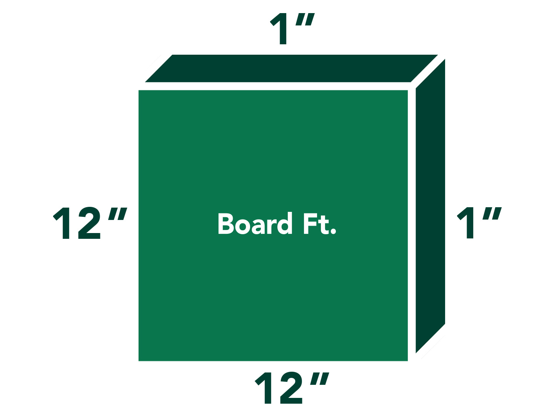 Board Foot