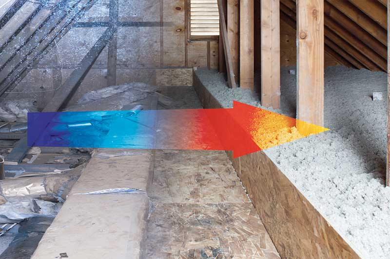 heat loss roof insulation attic